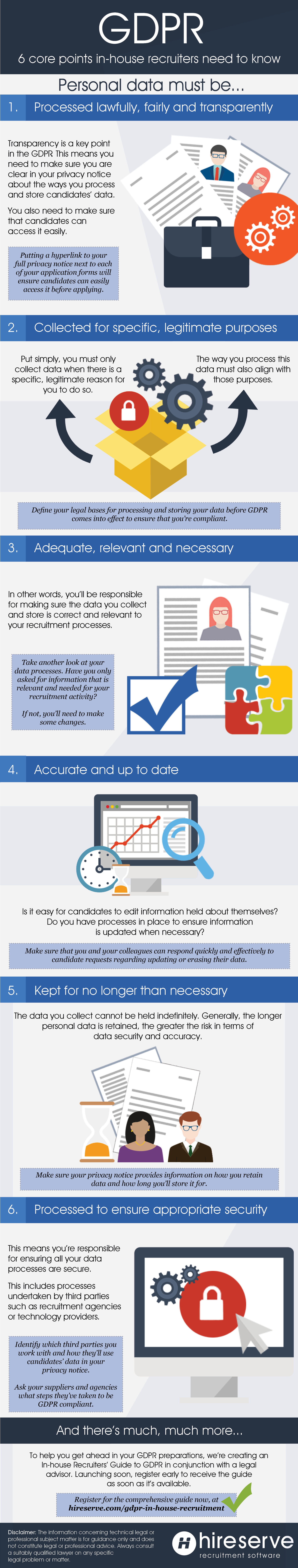 GDPR Recruitment infographic for In-house Recruiters