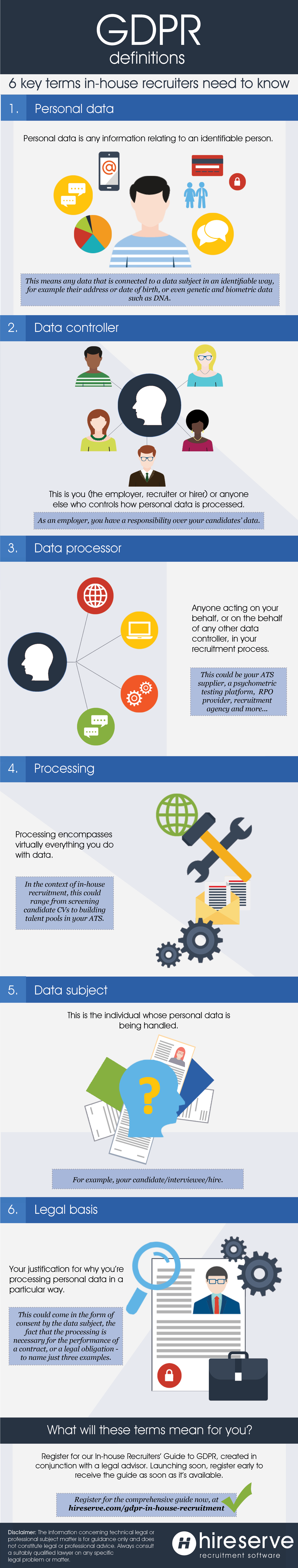 GDPR key terms infographic